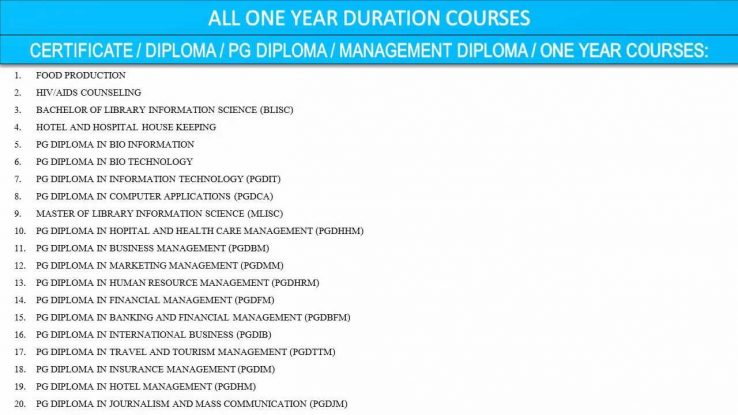 List of All Courses offered By Acharya Nagarjuna University Centre